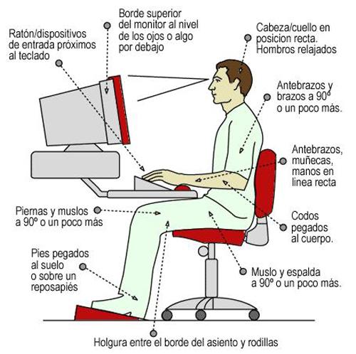 cuatro sugerencias ergonomicas para portatil 1